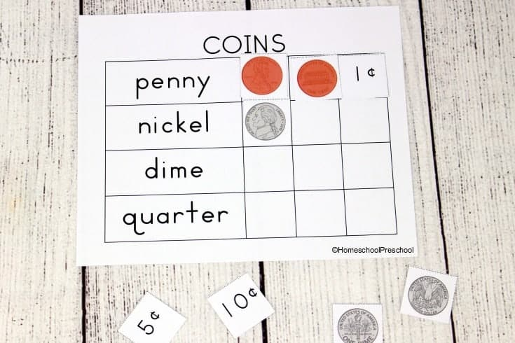 How to Explore Money with Preschool Coin Sorting Fun